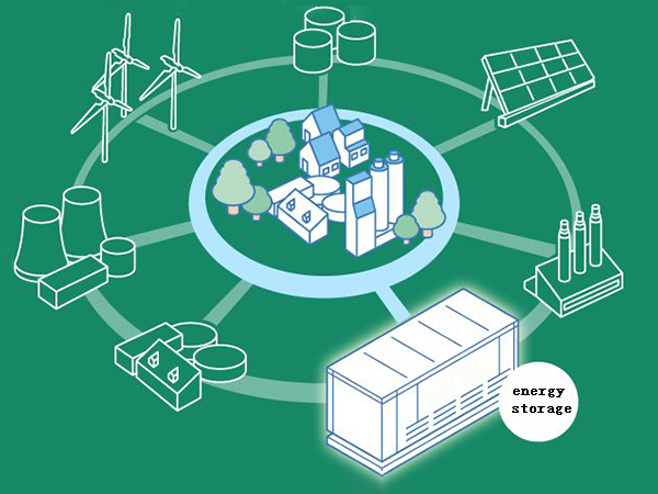 Characteristics of electrochemical energy storage and phase change energy storage